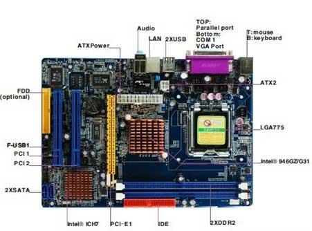 电脑发展之--mini-atx主板