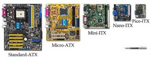 电脑主板分类以及发展